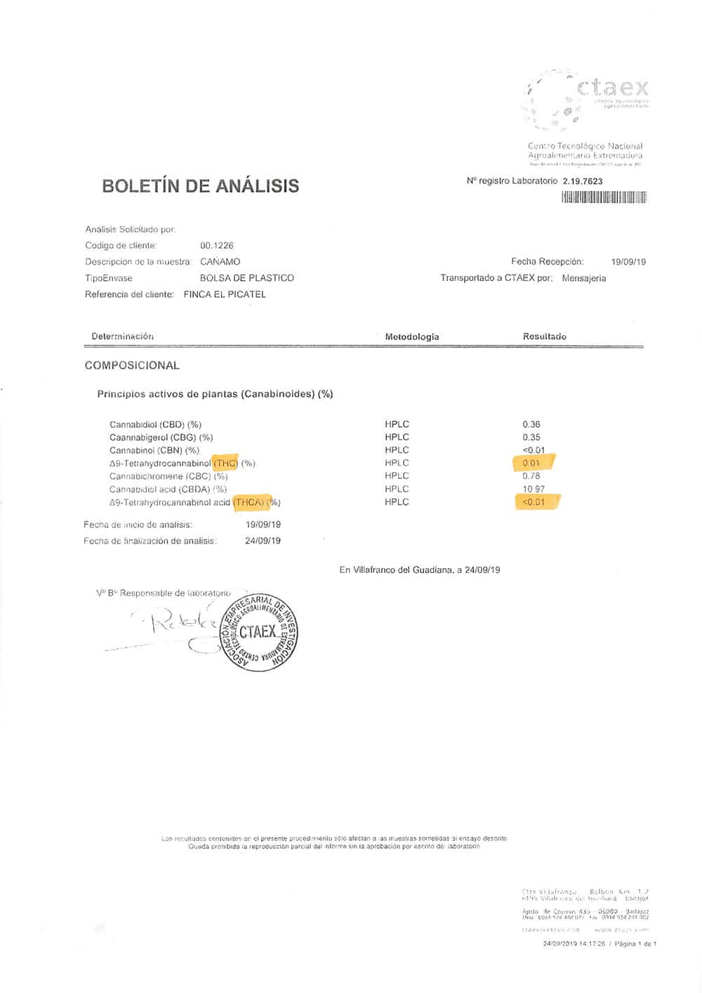 Labbrapport för Kompolti