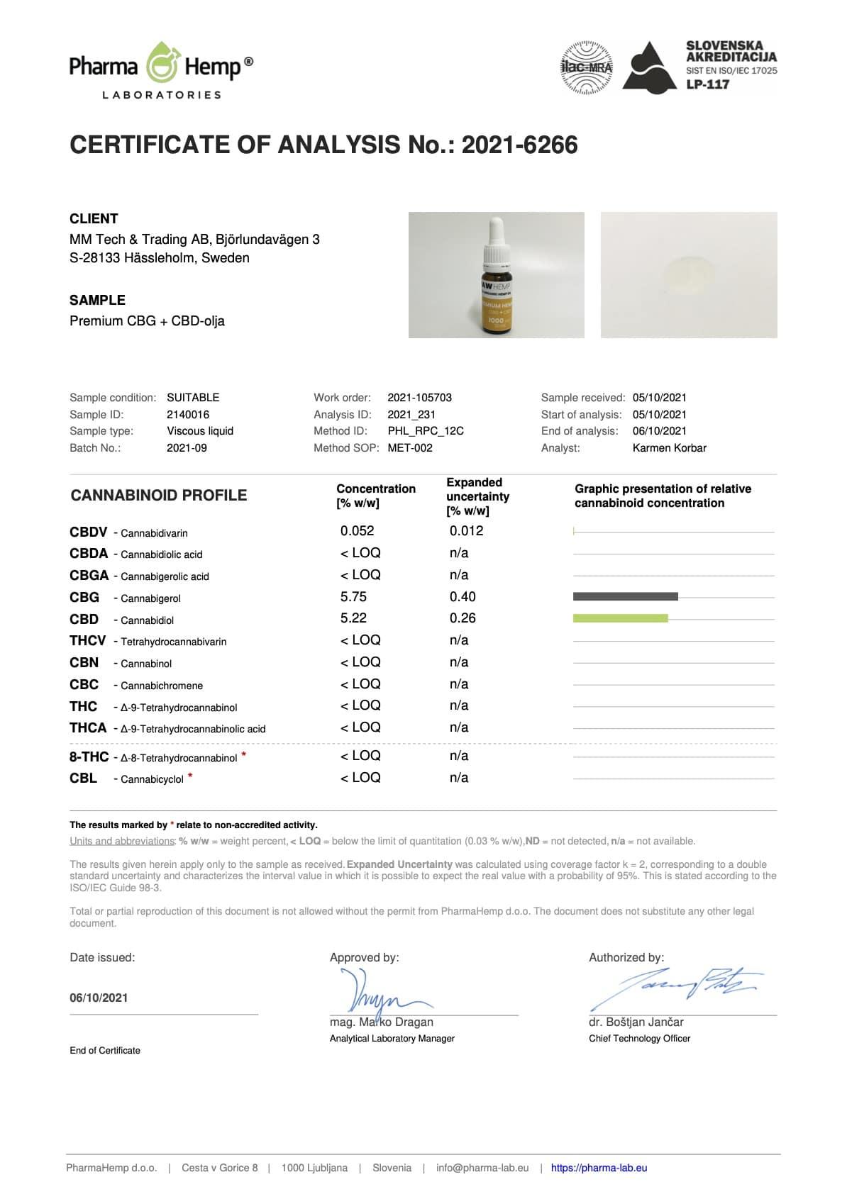 coa-cbg-cbd-oil